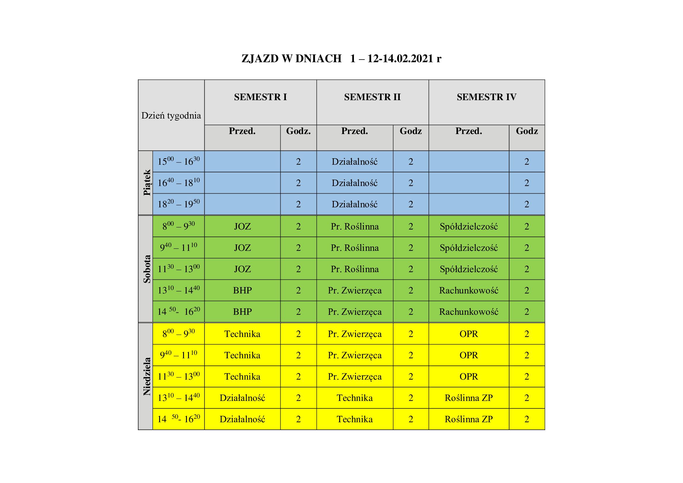 KKZ Plan 12-14.02.2021r.