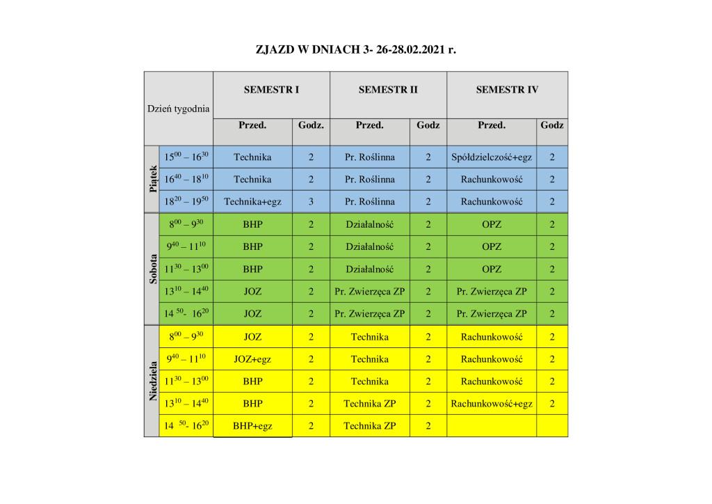 Plan KKZ ROL.04, ROL.10 – 26-28.02.2021 r.