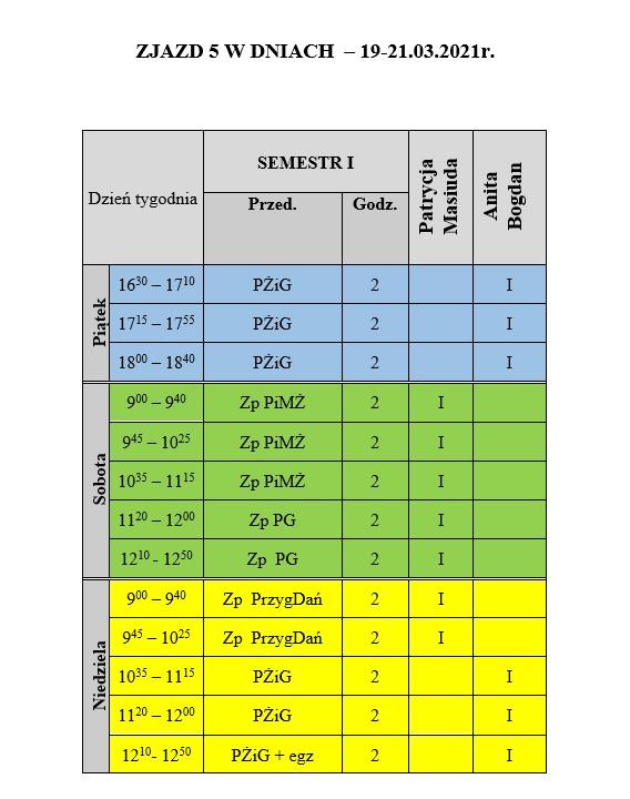 plan-kkz-5-19-21-03-21-kucharz